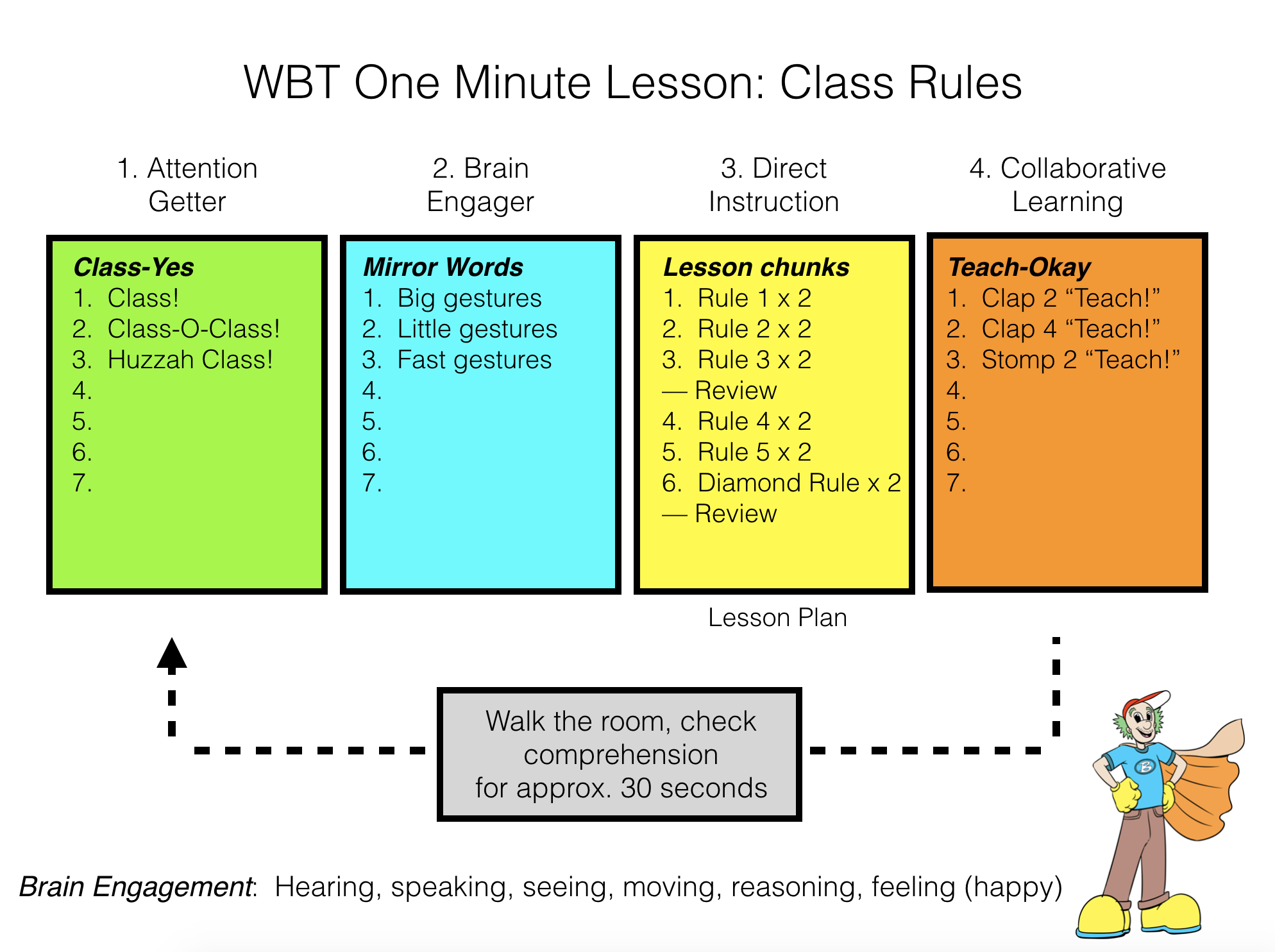 Website One Minute Lesson